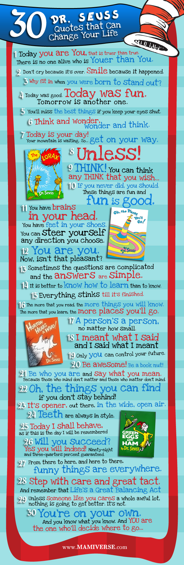 Dr-Seuss-Quotes (1)